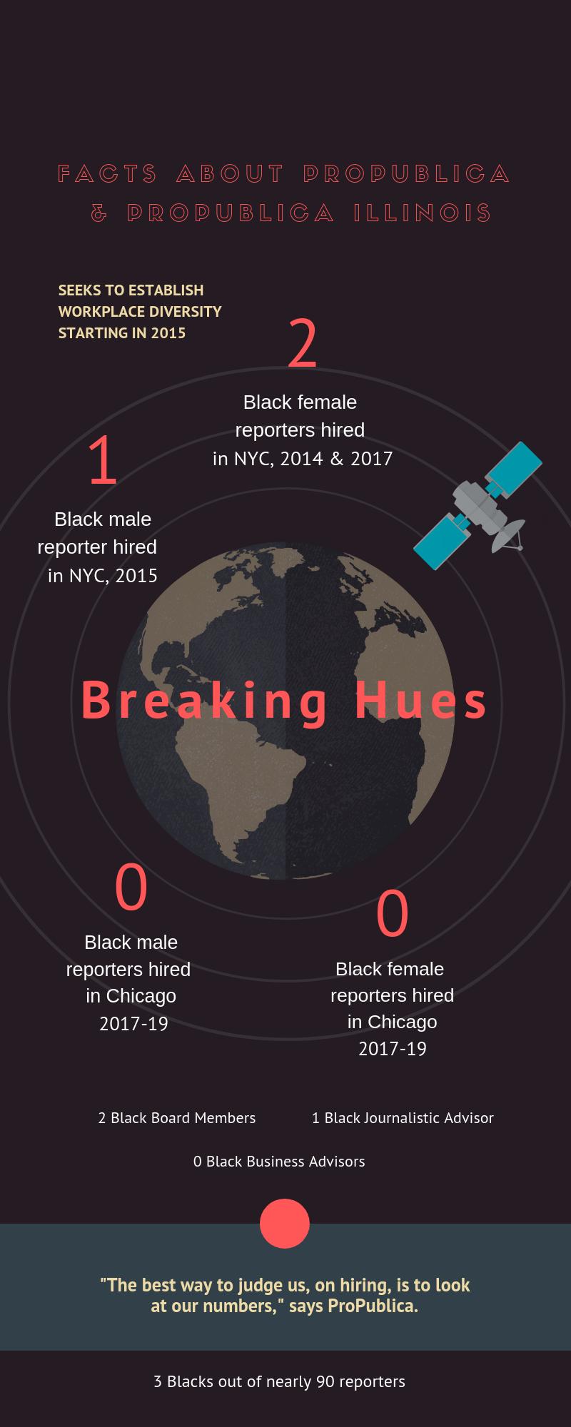 Updated ProPublica graphic